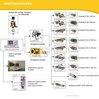 ASA - strumenti videoispezione7