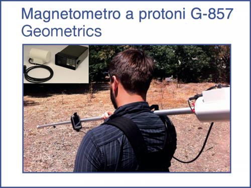 Codevintec G-857-Geometrics